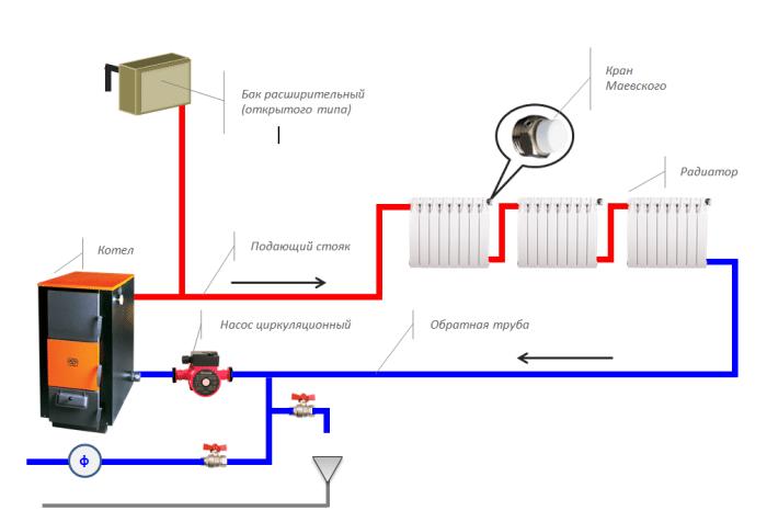 Система опалення схема